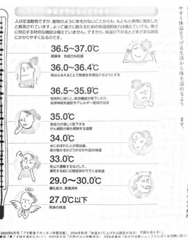 ガンと体温.jpg